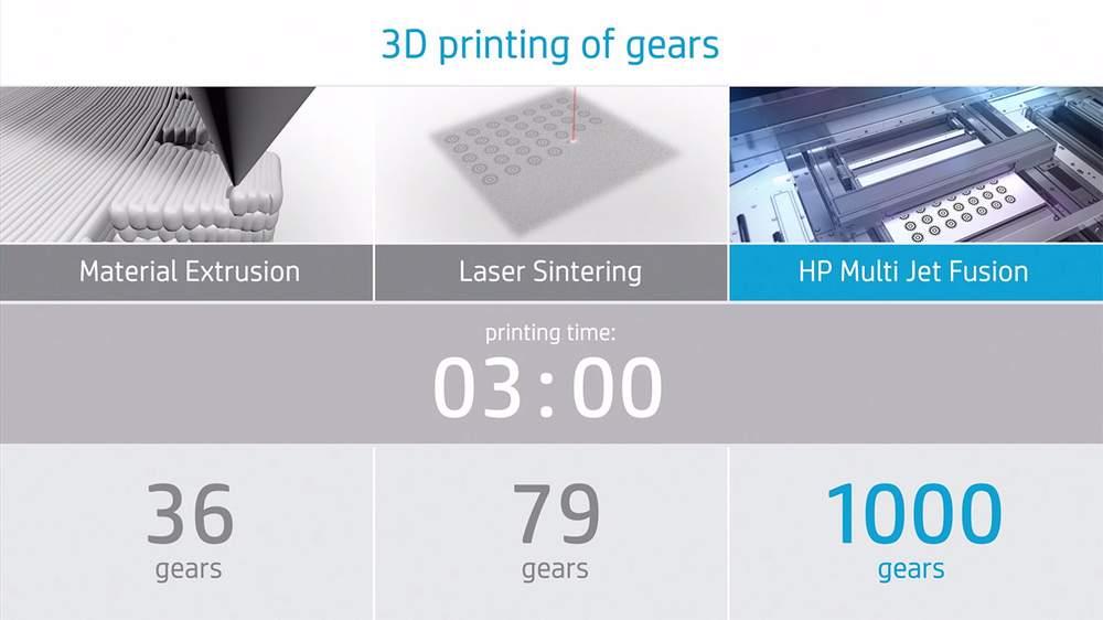 Stetig 3d Drucker Computer Drucker Print Einfach Und Leicht Zu Handhaben 3d-drucker & Zubehör